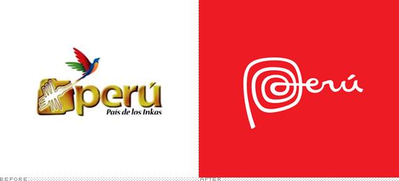 Les plus belles vidéos duPérou